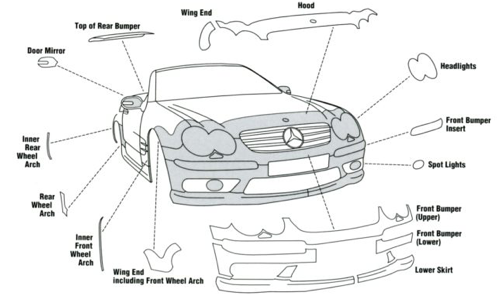 Paint protection film exploded view drawing.